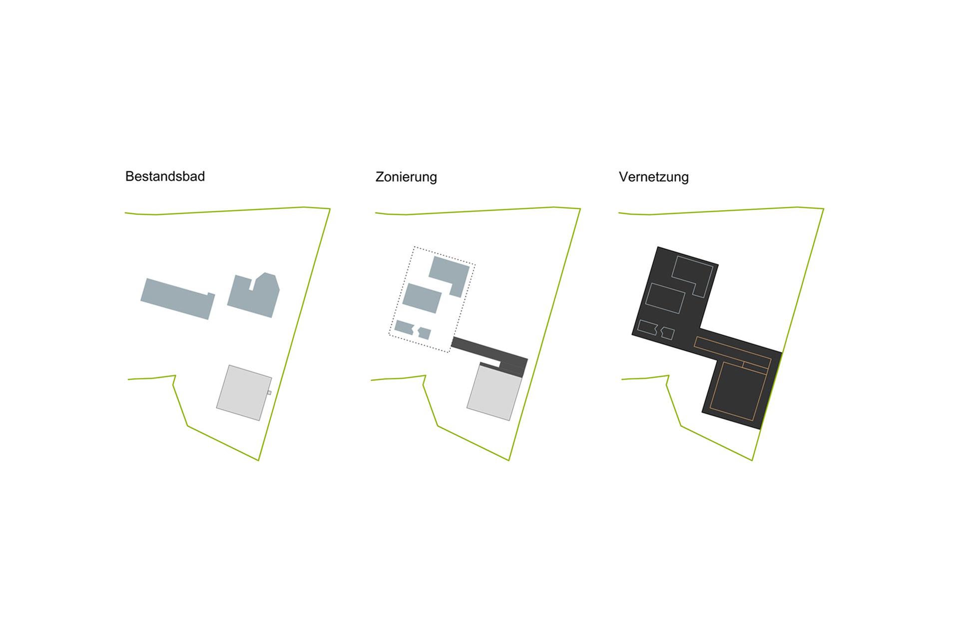 Konzept Piktogramm Kombibad